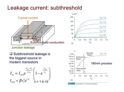 transistor leakage current lecture08