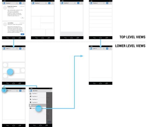 design guidelines navigation drawer navigation drawer patterns google design guidelines