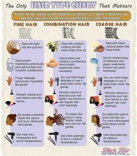 hair care tips how to put rods in for a perm youtube 25 natural hair care tips and tricks you need to know