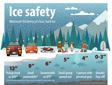 Utah Safety Warrant Search Strawberry Reservoir Incident Safety Tips Desert