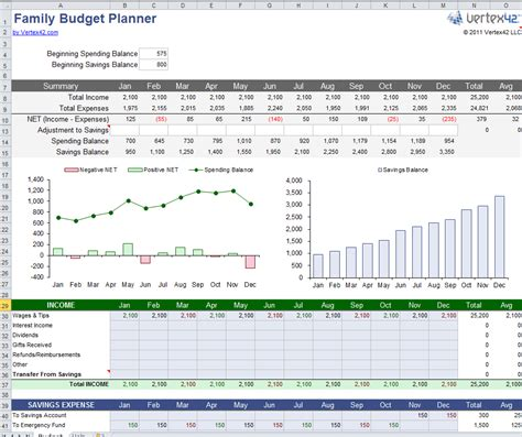 12 month budget template how to create a yearly budget gobankingrates