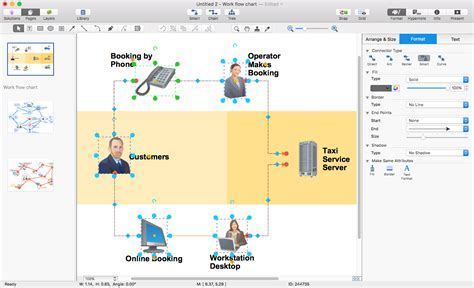 workflow types convert a workflow diagram to pdf conceptdraw helpdesk