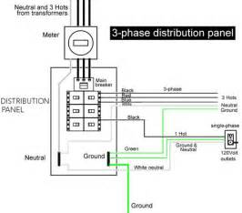 3 phase distribution panel handyman diagrams alternative energy shtf and survival