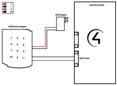 wiring diagram card reader gallery wiring diagram sle
