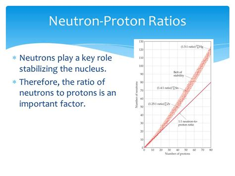 Proton Neutron Ratio by Chapter 21 Nuclear Chemistry Ppt