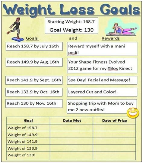 weight loss goals template the world s catalog of ideas