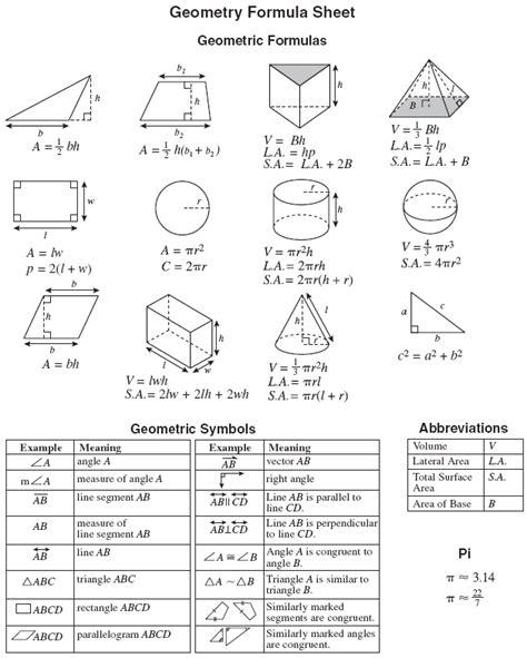 printable area formulas geometry formulas sheet formula sheets pinterest