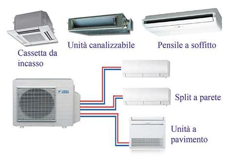 impianto condizionata casa climatizzazione termoidraulica casa condizionatore