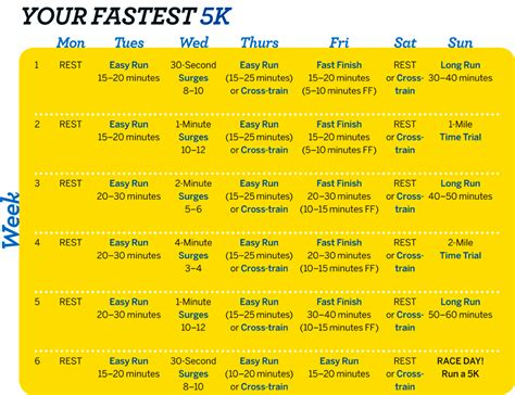 couch to 15k training program download free software couch to 15k training program