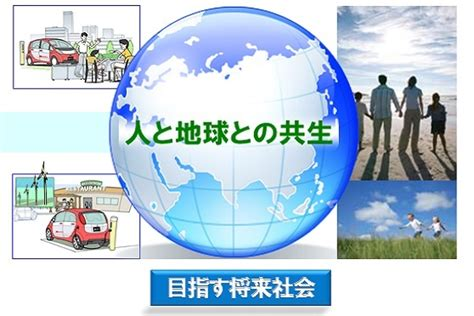 Mitsubishi Motors Environmental Vision 2020 by Policies Csr Mitsubishi Motors