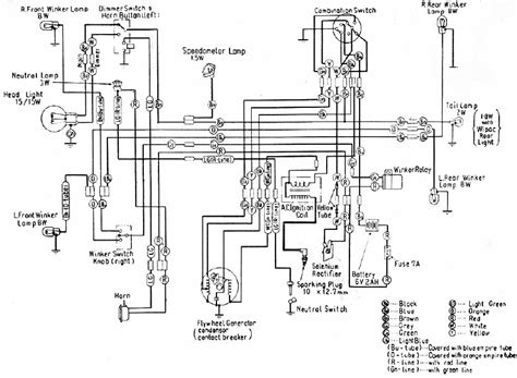 honda chopper wiring diagram get free image about wiring