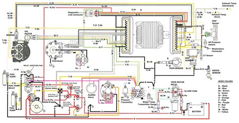 1989 bayliner boat wiring diagram home wiring diagram