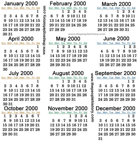 Calendar For 2000 What Happened In 2000 Inc Pop Culture Prices And Events