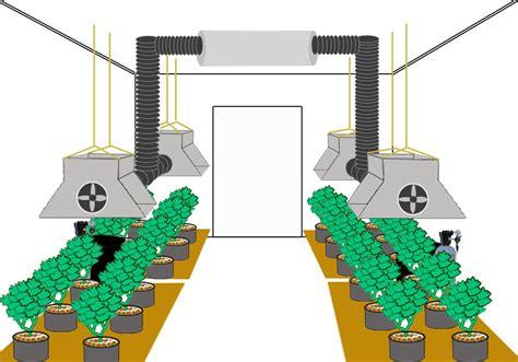 grow room supplies indoor hydroponic grow room plans quotes