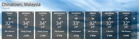 malaysia new year weather if you saw friends that thing about quot cold