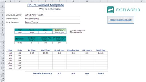 hours worked spreadsheet template excel hours worked template free excel spreadsheets