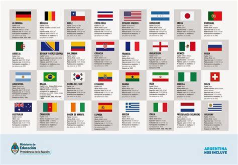 top 10 los estadios de f 250 tbol m 225 s grandes del mundo copa mundial de f tbol wikipedia la enciclopedia libre los