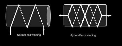 resistors for audio htr audiograde quot non inductive quot wirewound resistors