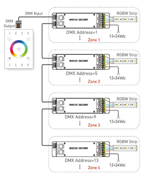 dmx wiring touch and go wiring diagrams wiring diagrams