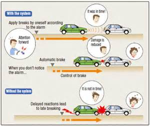 Car Brake System Quiz Jncap Car Assessment Advanced Safety Vehicle Asv