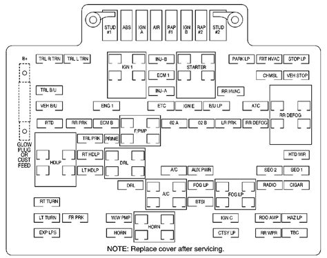 2000 lincoln navigator fuse diagram gmc yukon 2000 2001 fuse box diagram auto genius