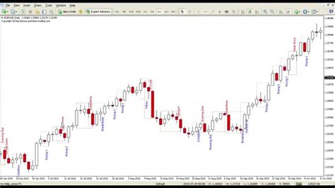 candlestick reversal pattern mt4 japanese candlestick patterns indicator for metatrader4