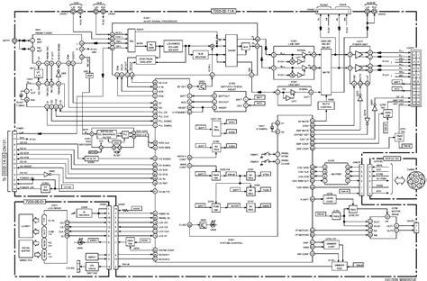 panasonic cq rx100u wiring diagram cool panasonic cq rx100u wire schematic gallery best