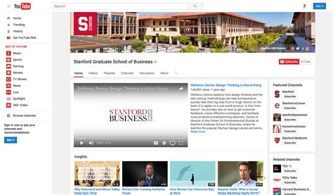 Account Manager Smb Stanford Mba Linkedin by 9 Awesome Channels For Small Business The
