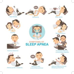 sleep apnoea sleep apnoea health24
