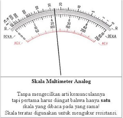 Multimeter Digital Dan Analog elektronika dasar pengenalan komponen elektronika dan