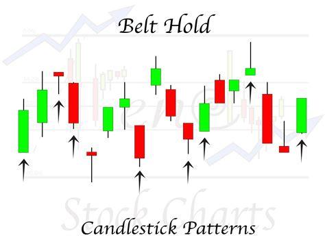 candlestick pattern basics basic candlestick patterns trendy stock charts