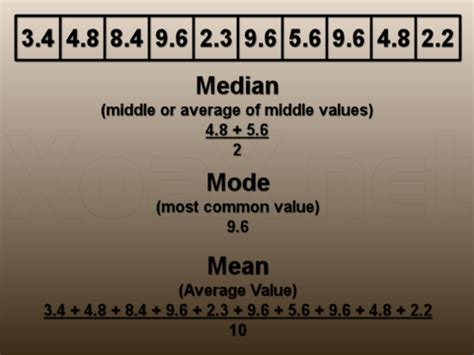 math genius how to calculate the mode and median