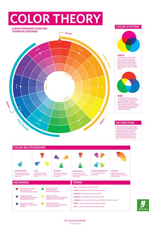 Color Theory And Using Text To Design Web Pages | color theory poster aaron klopp illustration design
