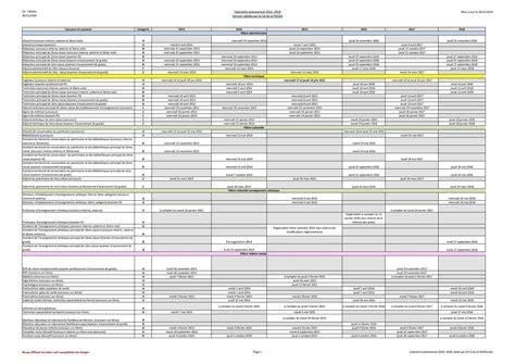 Calendrier Concours Fonction Publique Calendrier Concours Fonction Publique