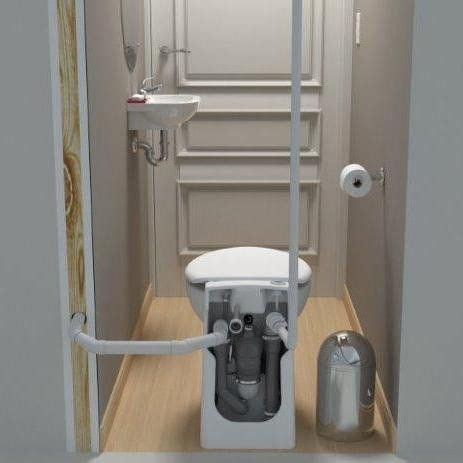 saniflo sanicompact self contained upflush toilet w