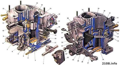 Схема карбюратор ваз 2101