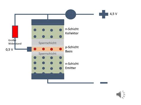npn transistor operation animation funktionsweise eines transistors
