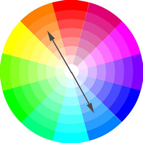 complementary color wheel mobile app design 14 trendy color schemes