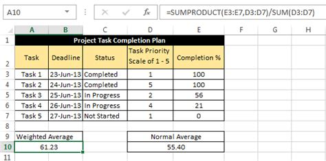 Calculating Weighted Average In Excel Percentage Of Completion Excel Template