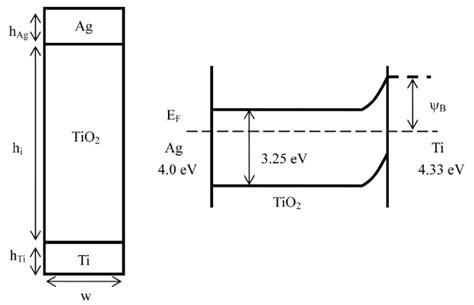 mim capacitor pdf mim capacitor 28 images silvaco optimization of 2d and 3d mim capacitors design metal