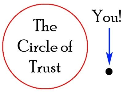 Circle Of Trust Meme - circle of trust out of my mind