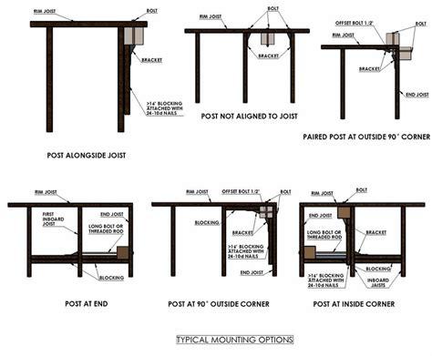 6x6 Quattro Cedar Posts Intermediate