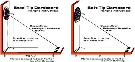 What Is The Height Of Dart Board From Floor by How To Set Up A Dartboard