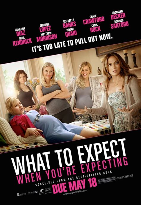 what to expect when you are expecting what to expect when you re expecting