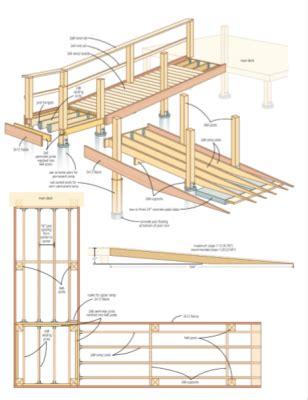 wheelchair ramp plans   baileylineroad
