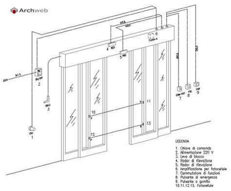 porte ingresso dwg porte scorrevoli e automatiche dwg