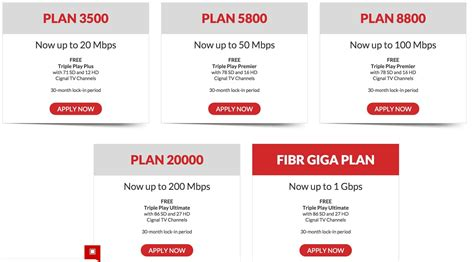 pldt home fibr 1gbps advantages of fast the