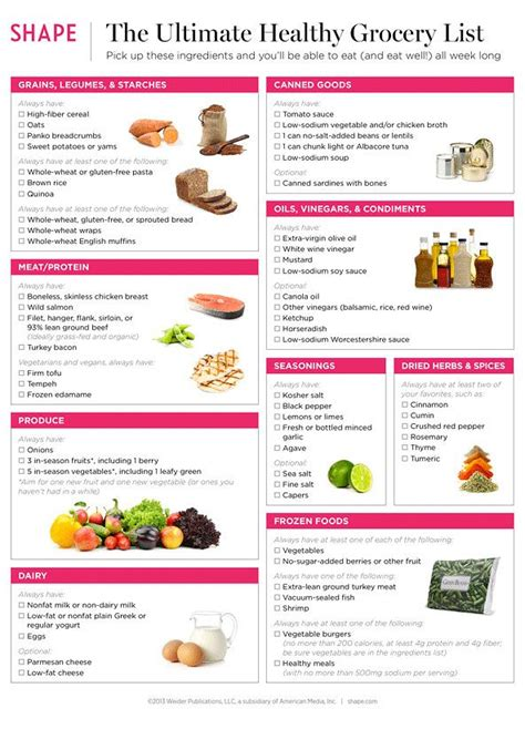 the grocery list healthy grocery lists graphics