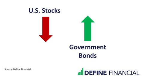 Mba 711 Answers To Book Valuing Bonds by Is The Stock Market Going To Crash Define Financial