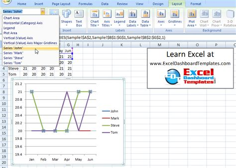 Excel Dashboard Templates How To Select Data Series In An Excel Chart When They Are Un Excel Chart Series Template